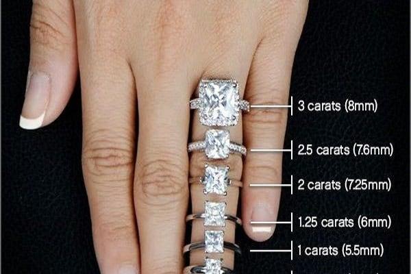 Nhẫn đính kim cương thường được đo bằng ly và Carat