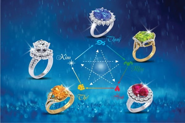 Kinh nghiệm chọn mua nhẫn vàng nam phong thủy dựa trên màu sắc