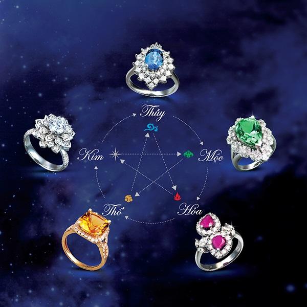 Việc chọn lựa màu sắc của đá quý chủ yếu để giúp vận mệnh của bạn trở nên may mắn và hưng vượng hơn